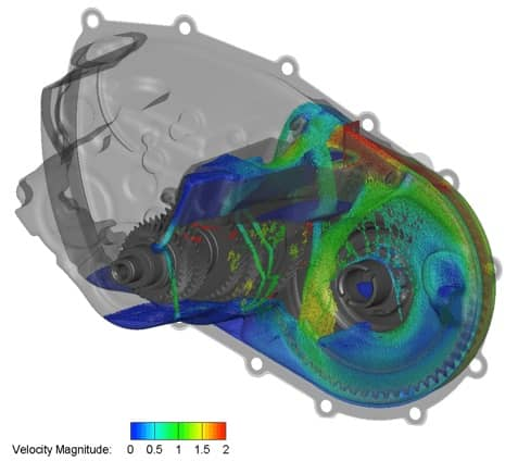 Gearbox lubrication simulation - Image credit: Nextflow Software